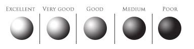 comparaison-lustre